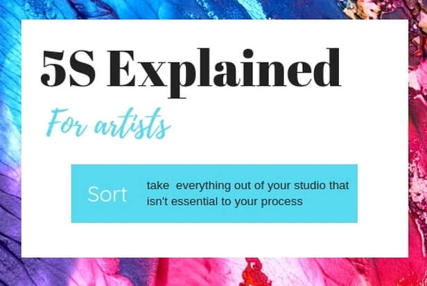 Step 1 Sort text image from art organization blog post by Fiona Valentine